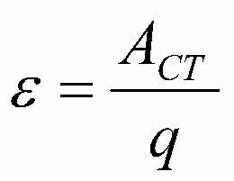 Зачем учить формулы?