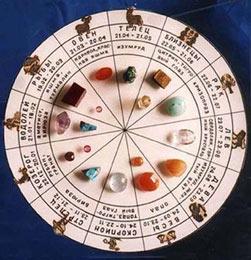 Какие камни соответствуют знакам Зодиака?