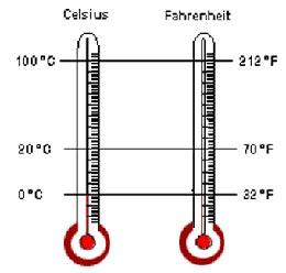 Как перевести градусы Фаренгейта в Цельсия и наоборот?