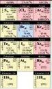 Как был получен 117-й элемент таблицы Менделеева?