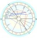 Существует ли 13-й знак гороскопа?