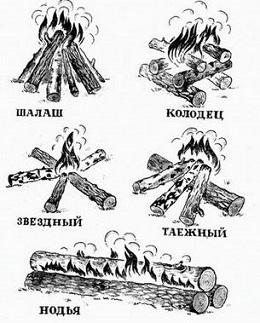 Как разжечь костёр?