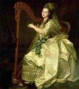 Почему на арфе играют только женщины?