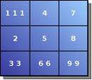 Что такое «квадрат Пифагора»?
