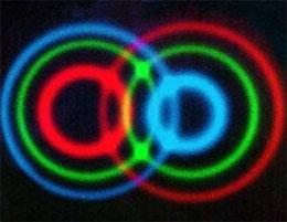 Что движется быстрее света?