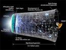 Кто открыл расширение Вселенной?